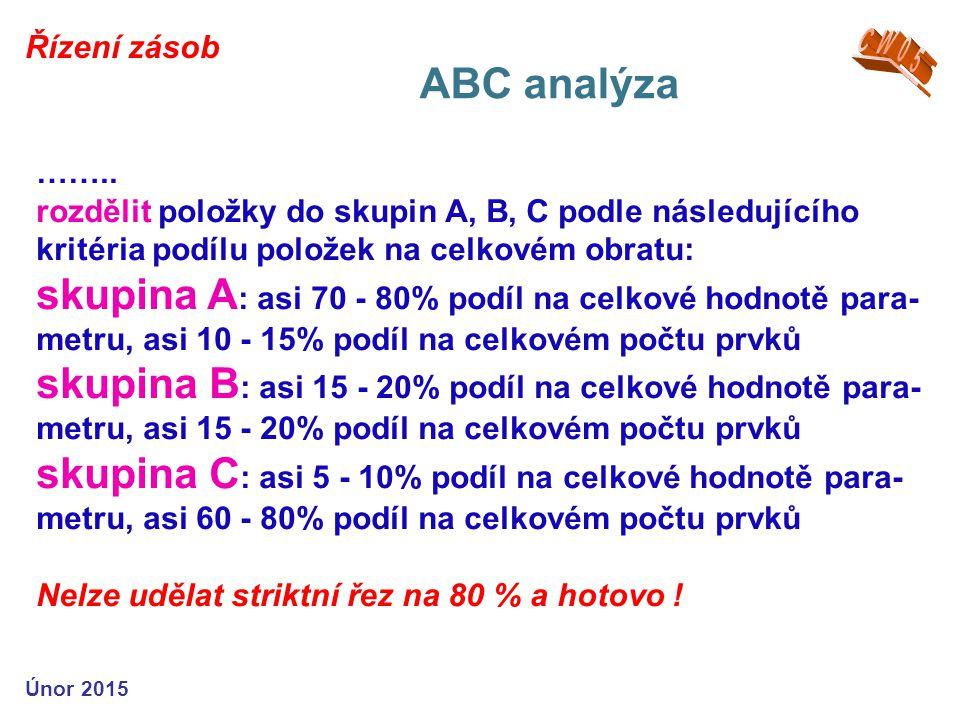 Řízení zásob CW05. ABC analýza. …….. rozdělit položky do skupin A, B, C podle následujícího kritéria podílu položek na celkovém obratu: