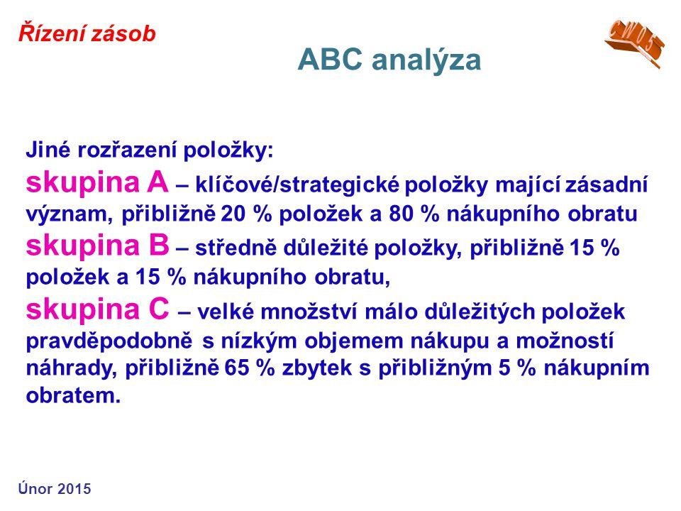 Řízení zásob CW05. ABC analýza. Jiné rozřazení položky: