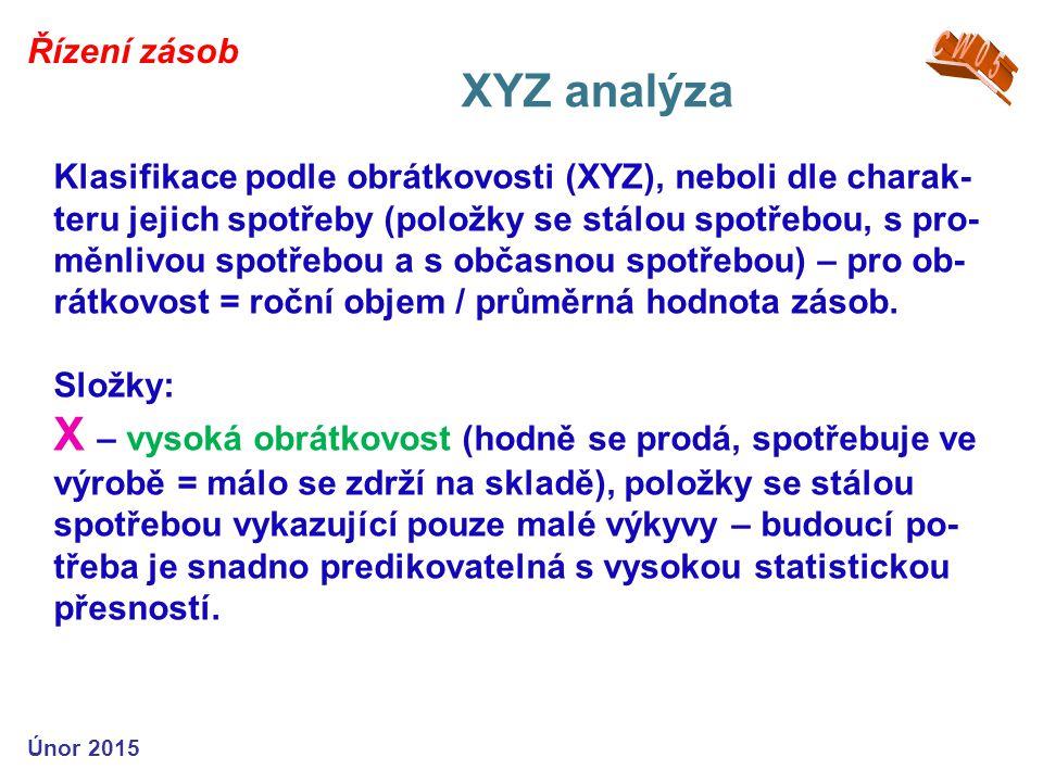 XYZ analýza CW05 Řízení zásob