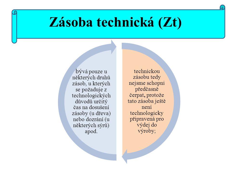 Zásoba technická (Zt)