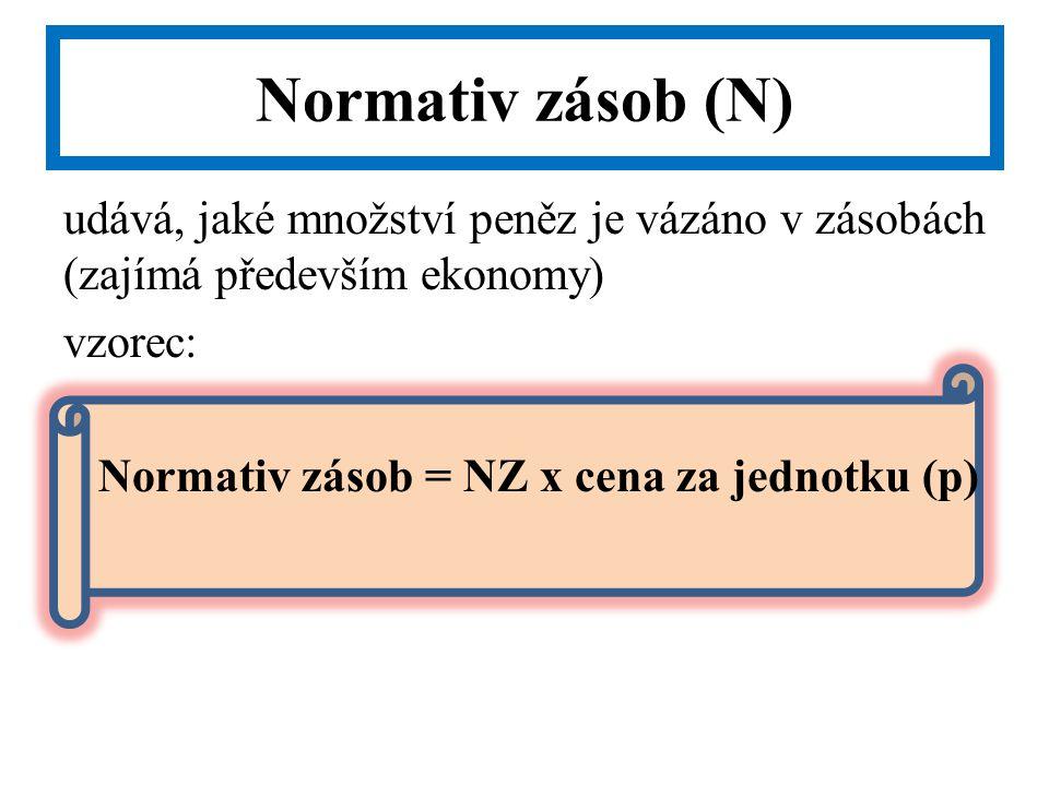 Normativ zásob (N) udává, jaké množství peněz je vázáno v zásobách (zajímá především ekonomy) vzorec:
