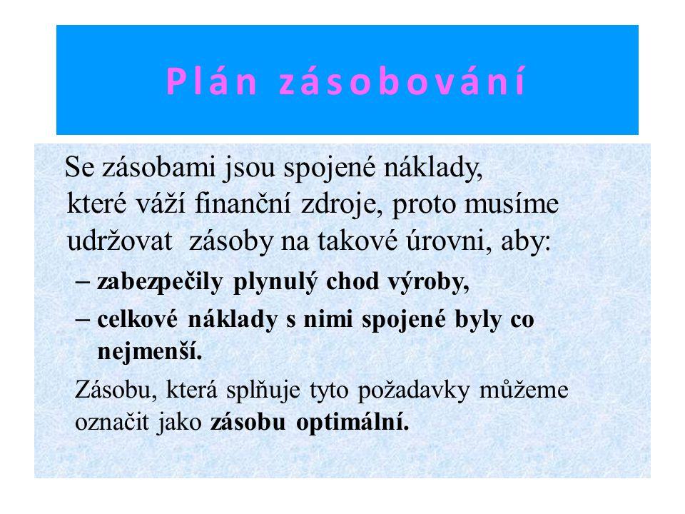 Plán zásobování Plán zásobování