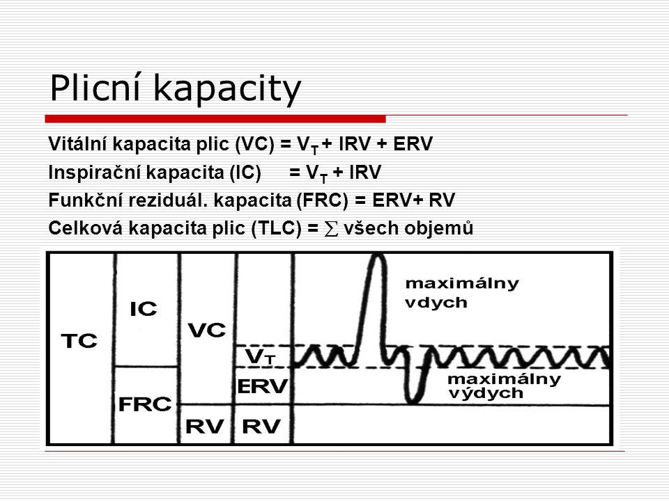 Plicní kapacity Vitální kapacita plic (VC) = VT + IRV + ERV