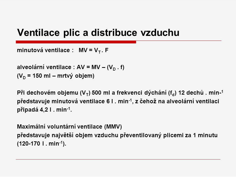 Ventilace plic a distribuce vzduchu