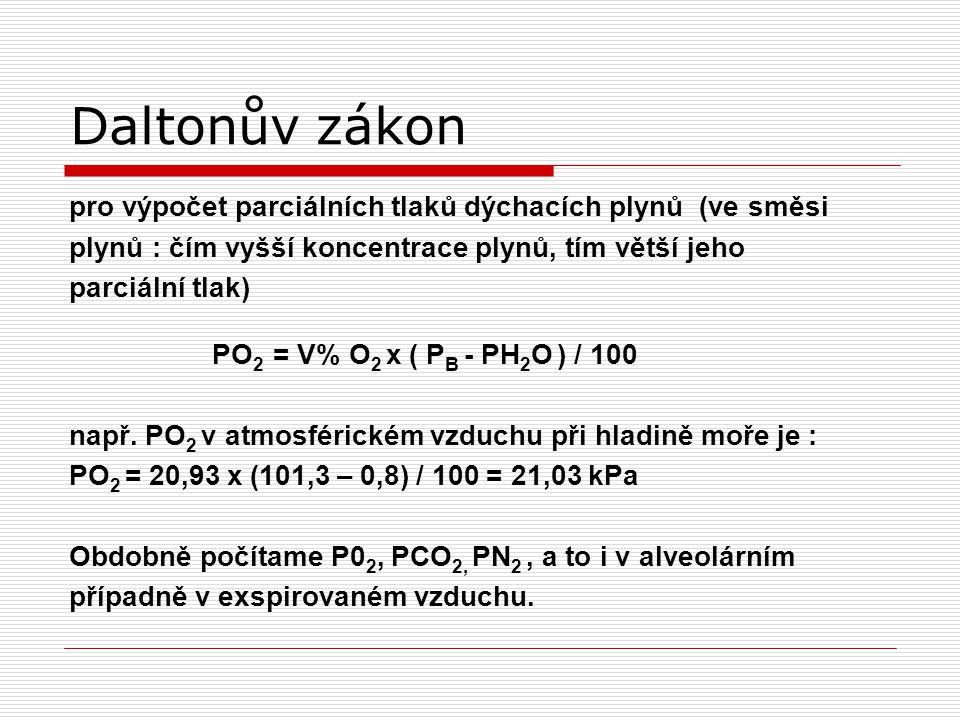 Daltonův zákon pro výpočet parciálních tlaků dýchacích plynů (ve směsi