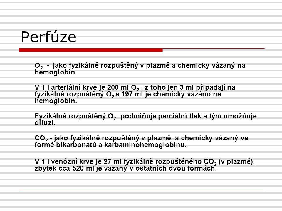 Perfúze O2 - jako fyzikálně rozpuštěný v plazmě a chemicky vázaný na hemoglobin.