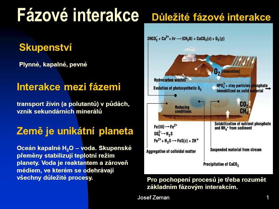Fázové interakce Důležité fázové interakce Skupenství