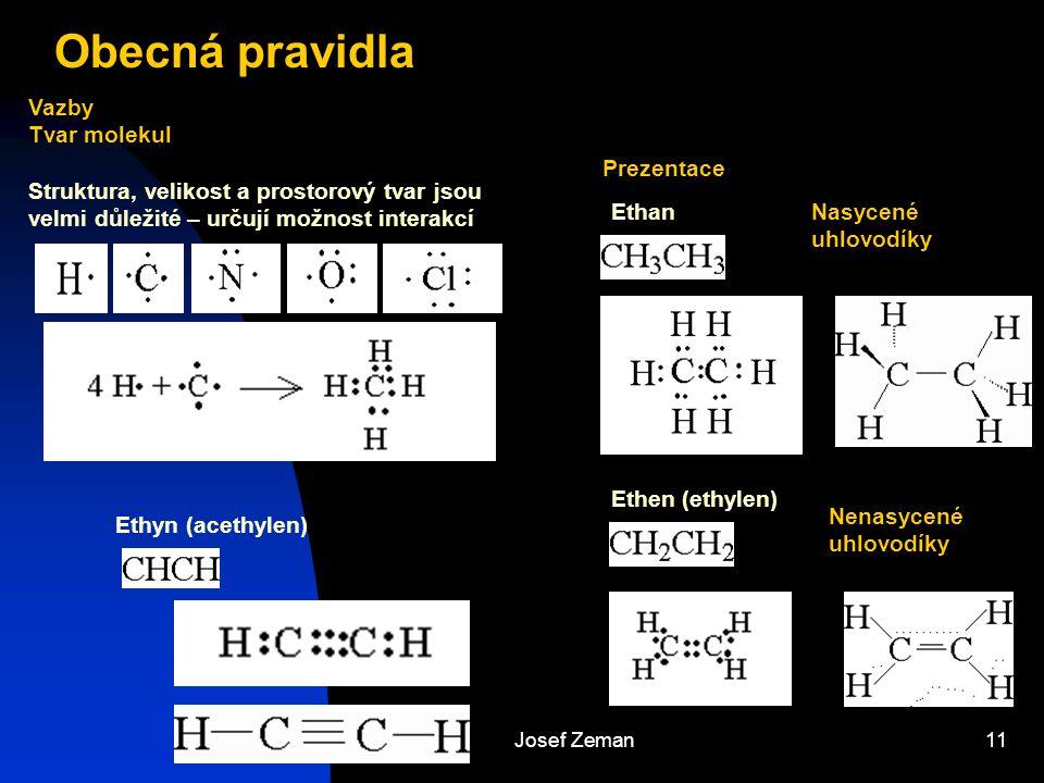 Obecná pravidla Vazby Tvar molekul