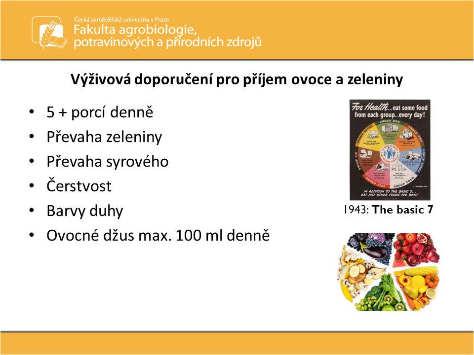 Výživová doporučení pro příjem ovoce a zeleniny