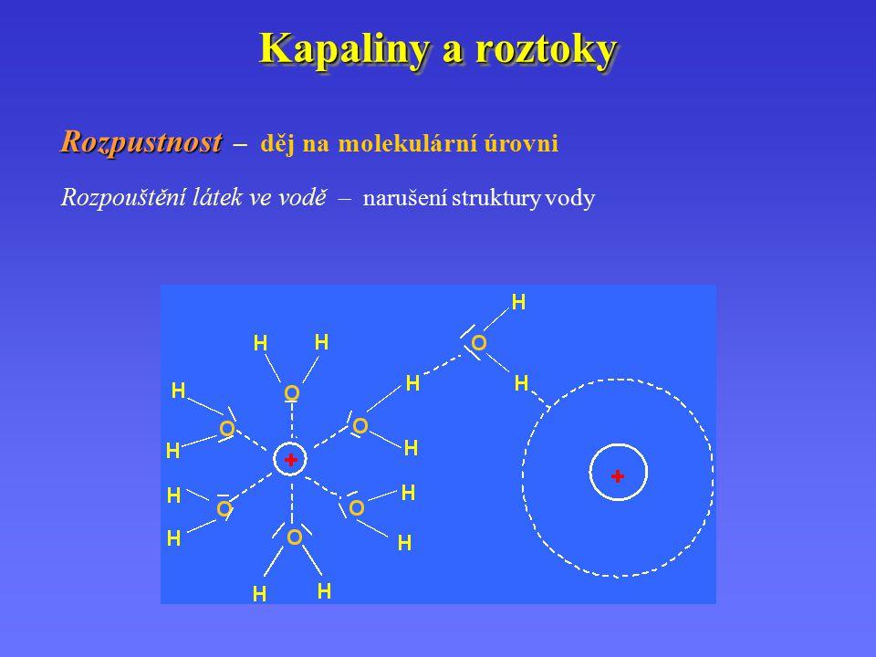 Kapaliny a roztoky Rozpustnost – děj na molekulární úrovni