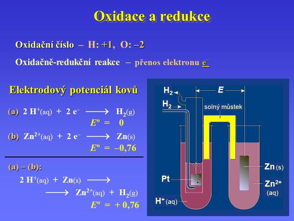 Oxidace a redukce  Zn2+(aq) + H2(g) Elektrodový potenciál kovů