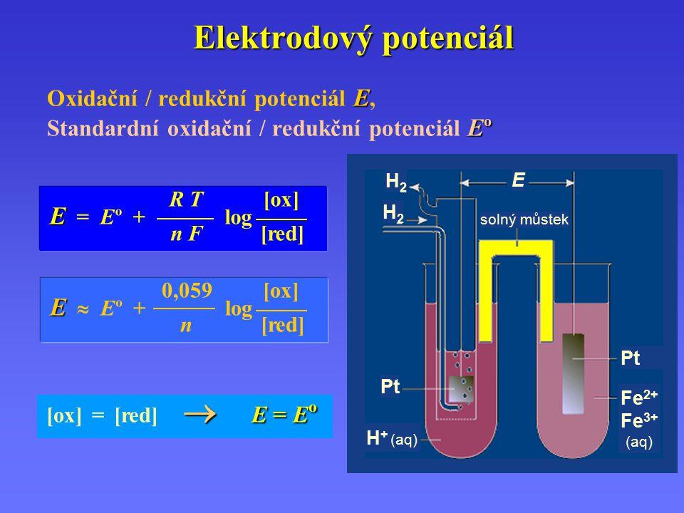 Elektrodový potenciál