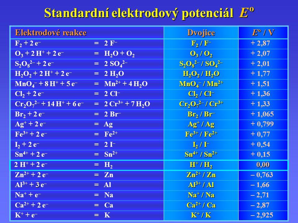 Standardní elektrodový potenciál E º