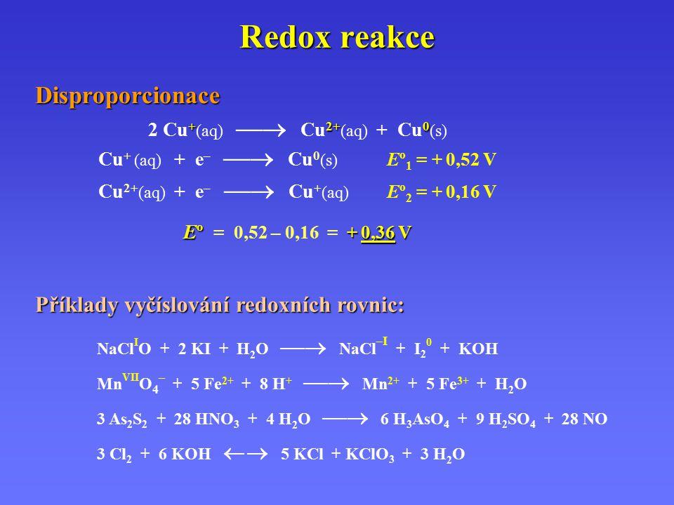 Redox reakce Disproporcionace Příklady vyčíslování redoxních rovnic:
