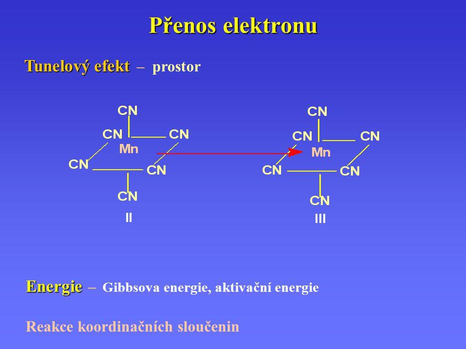 Přenos elektronu Tunelový efekt – prostor