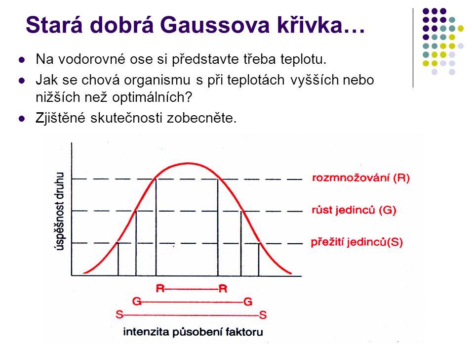 Stará dobrá Gaussova křivka…