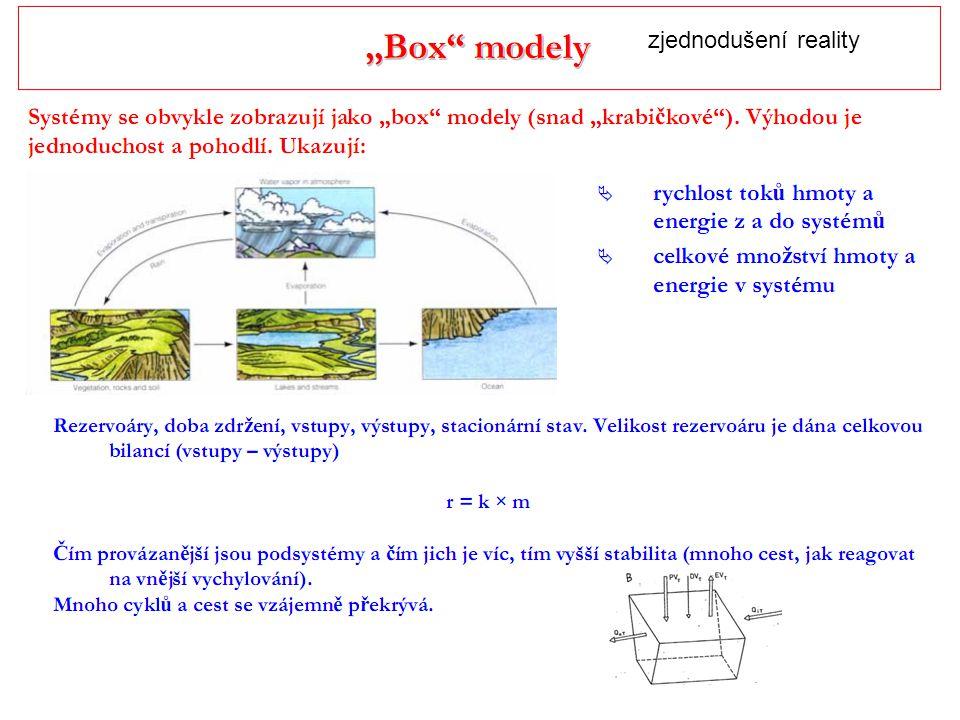 zjednodušení reality zjednodušení reality, matematická formalizace – diferenciální rovnice (změny proměnných v čase)
