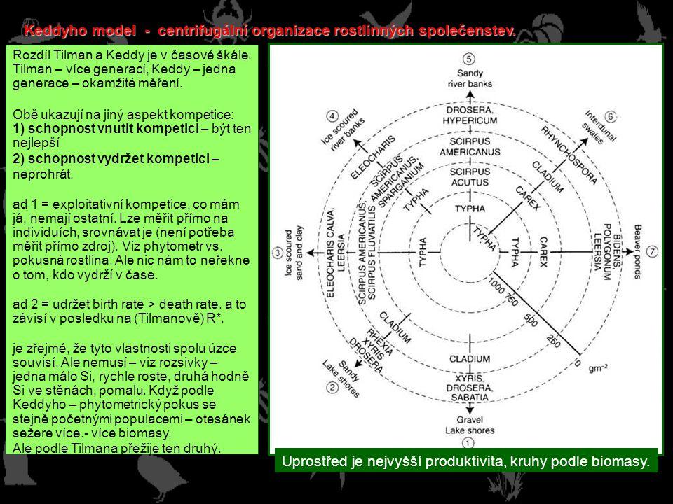 Keddyho model - centrifugální organizace rostlinných společenstev.