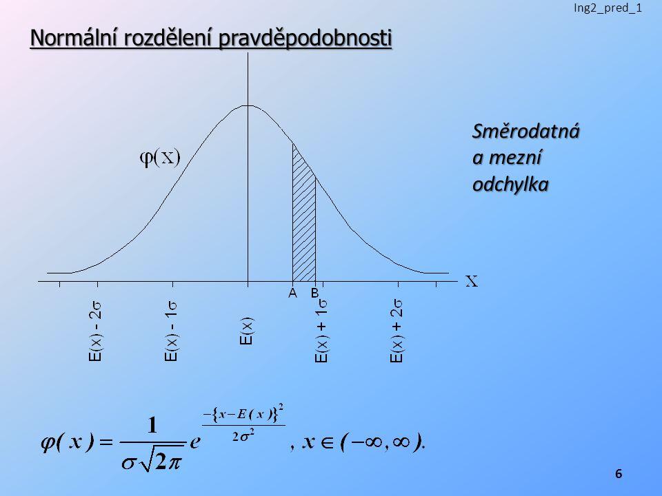 Normální rozdělení pravděpodobnosti