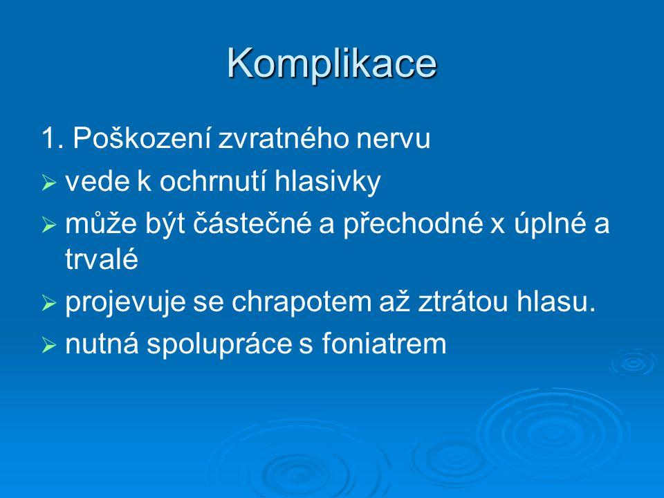 Komplikace 1. Poškození zvratného nervu vede k ochrnutí hlasivky