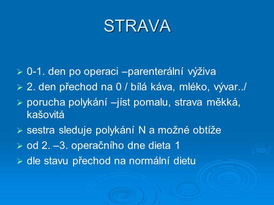 STRAVA 0-1. den po operaci –parenterální výživa