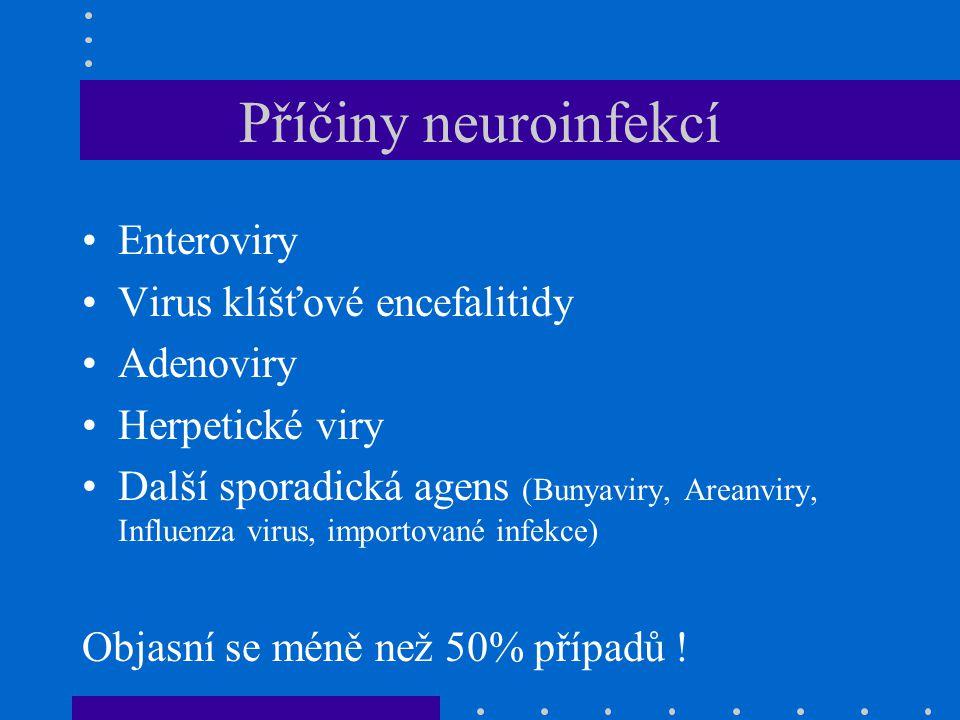Příčiny neuroinfekcí Enteroviry Virus klíšťové encefalitidy Adenoviry