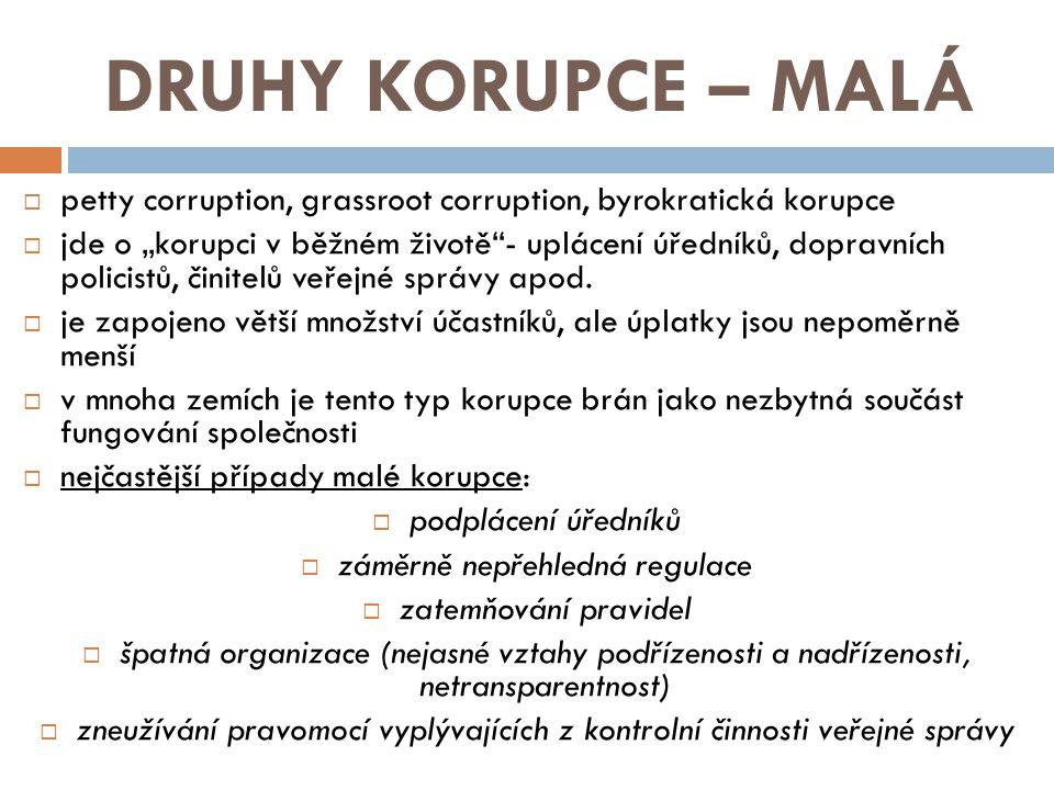 DRUHY KORUPCE – MALÁ petty corruption, grassroot corruption, byrokratická korupce.
