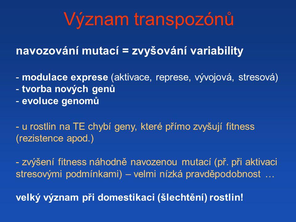 Význam transpozónů navozování mutací = zvyšování variability