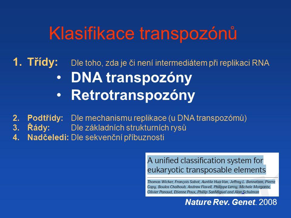 Klasifikace transpozónů