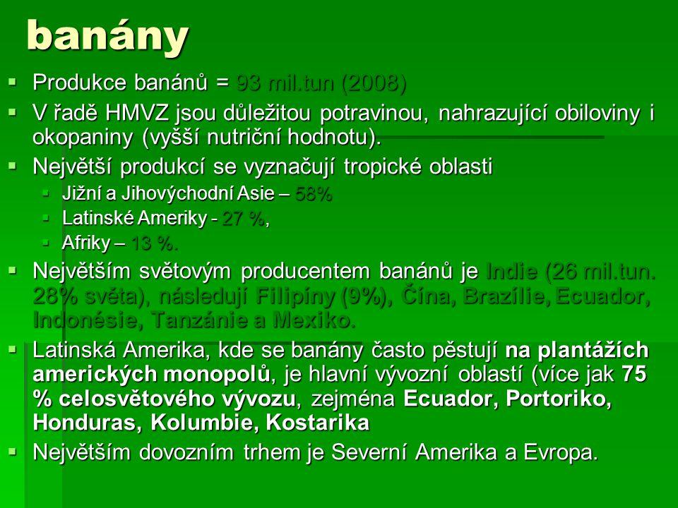 banány Produkce banánů = 93 mil.tun (2008)