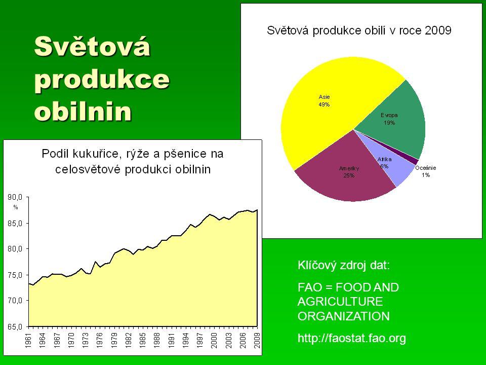 Světová produkce obilnin