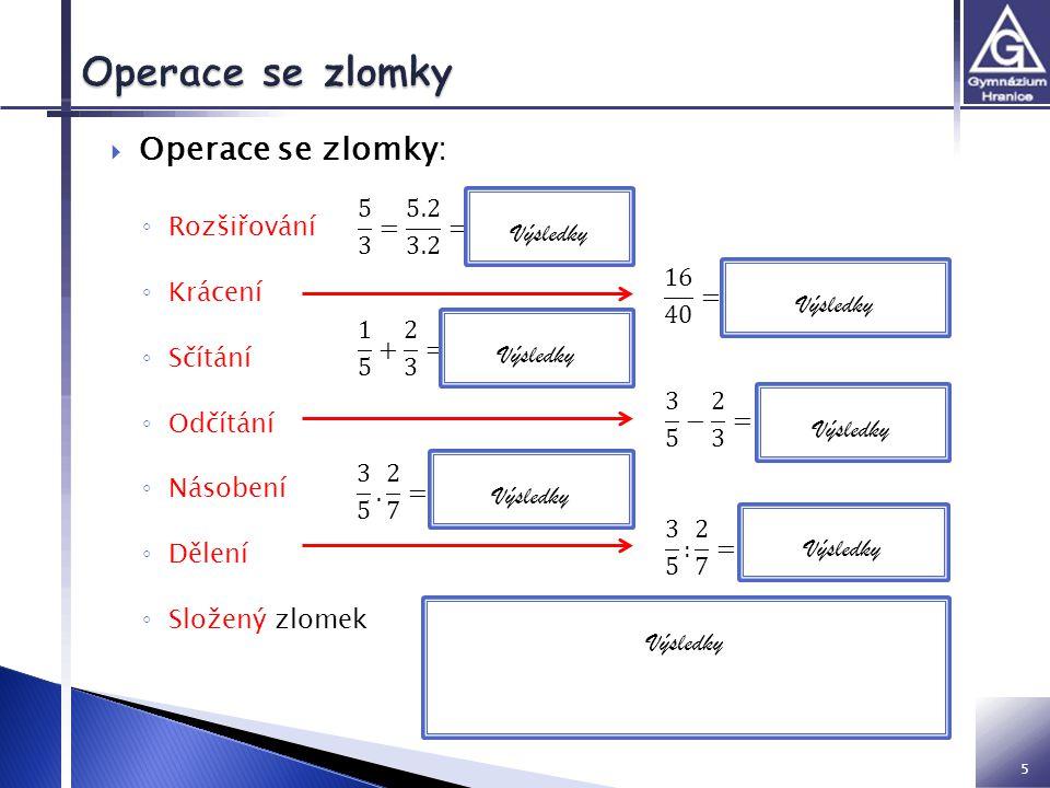Operace se zlomky Operace se zlomky: Rozšiřování Krácení Sčítání