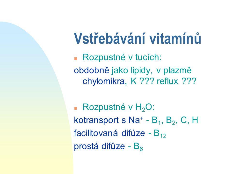 Vstřebávání vitamínů Rozpustné v tucích: