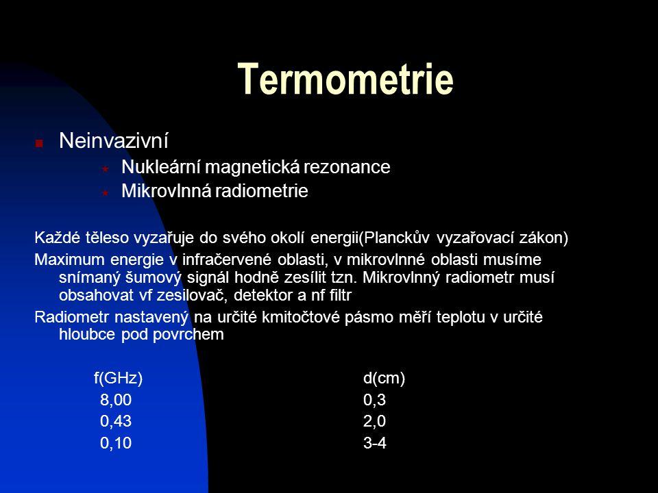 Termometrie Neinvazivní Nukleární magnetická rezonance