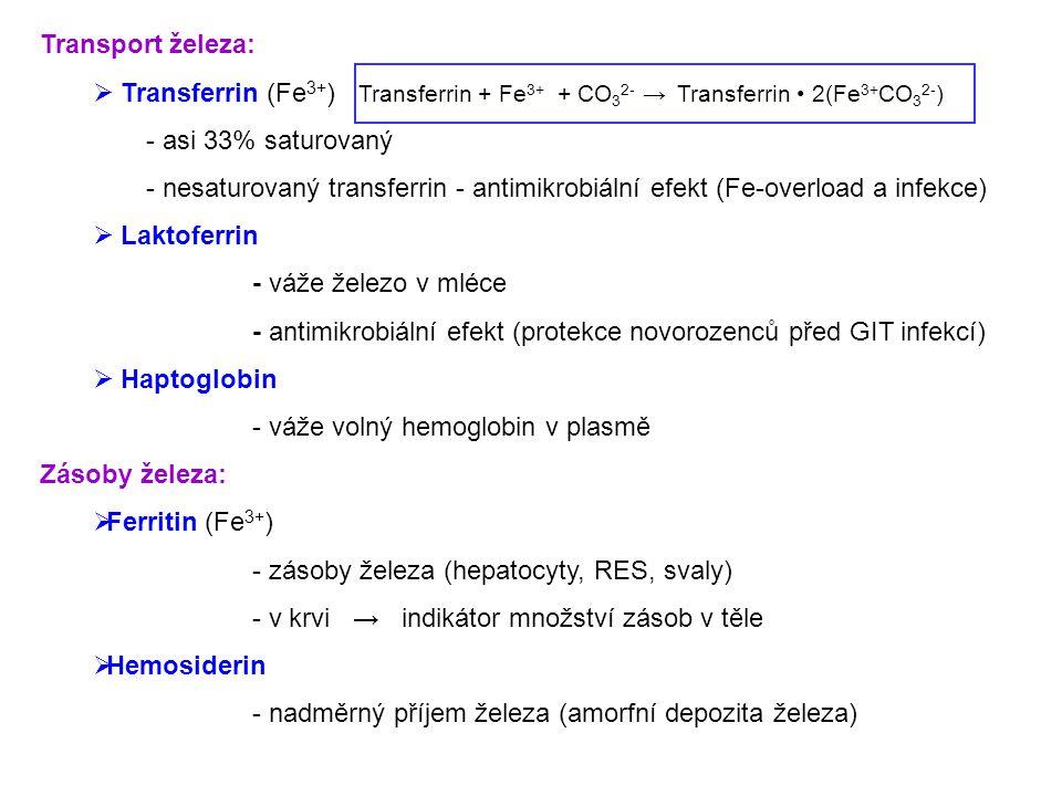 Transport železa: Transferrin (Fe3+) Transferrin + Fe3+ + CO32- → Transferrin • 2(Fe3+CO32-) - asi 33% saturovaný.