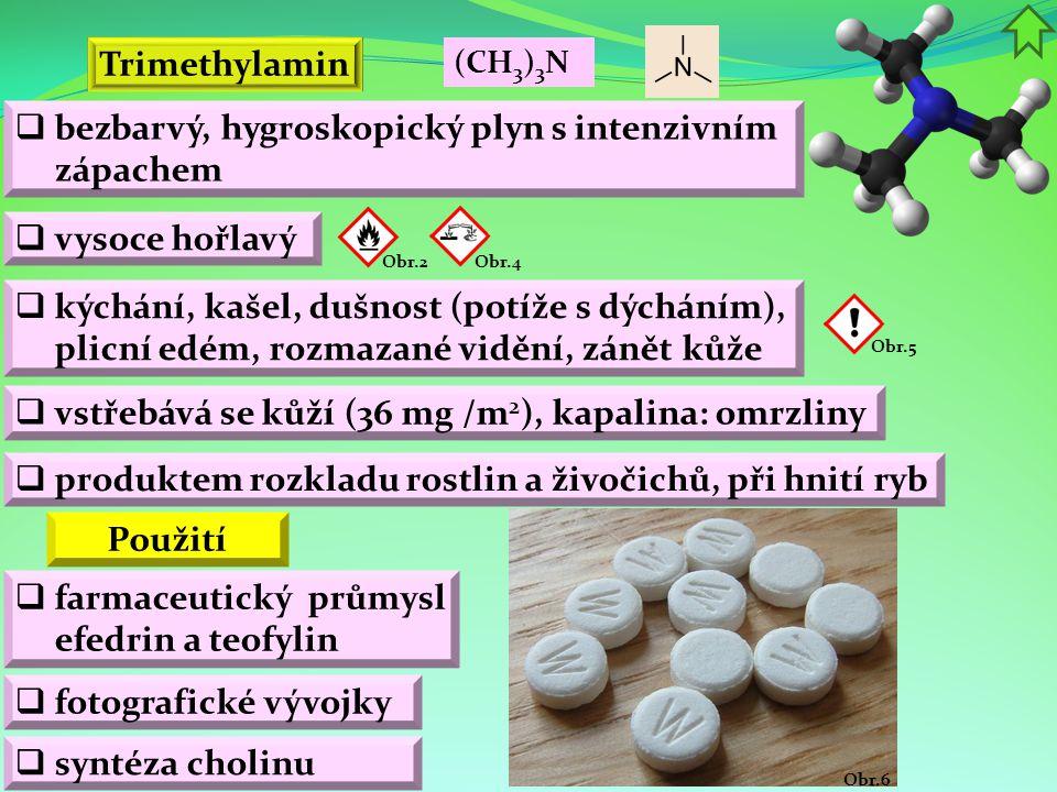 Trimethylamin Použití