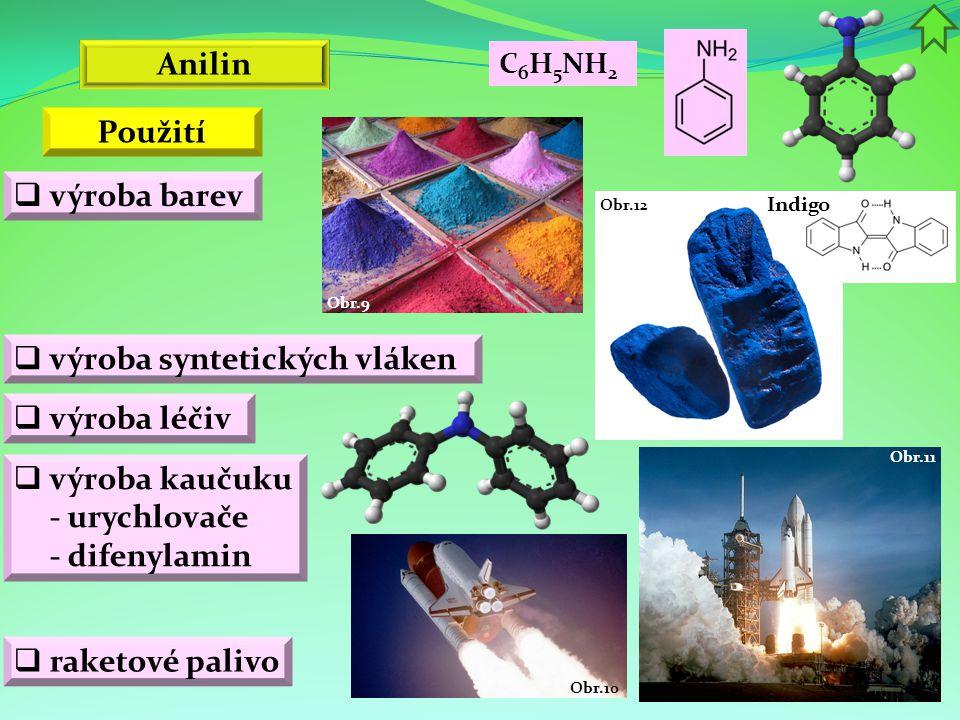 výroba syntetických vláken