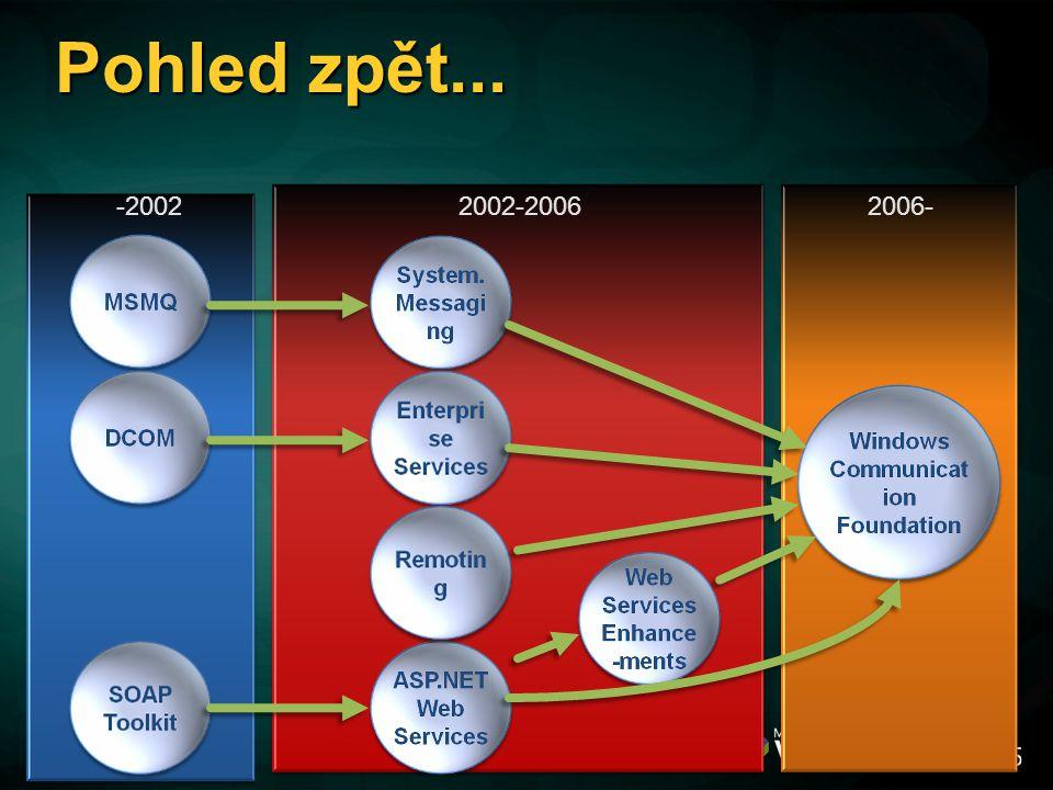 Pohled zpět... -2002 2002-2006 2006-