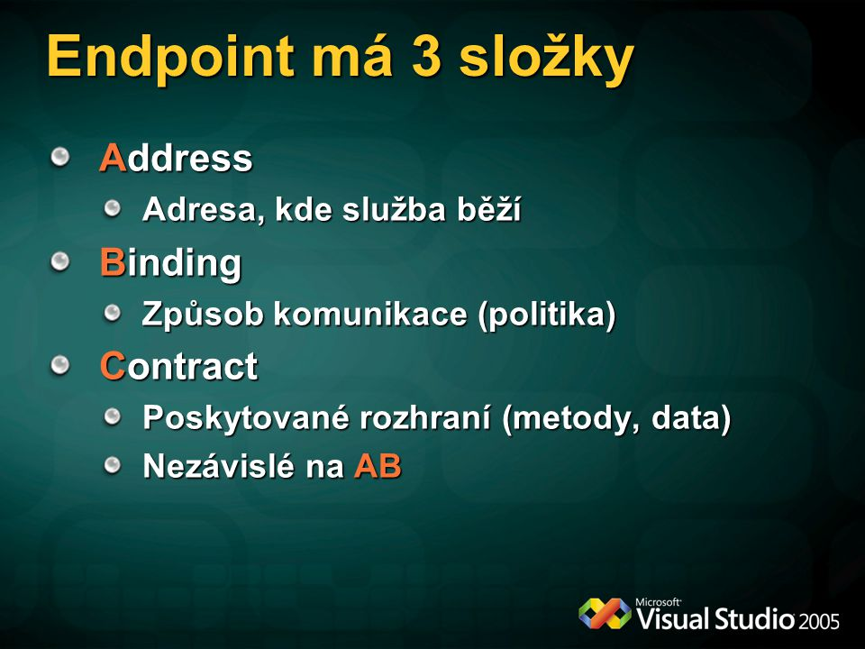 Endpoint má 3 složky Address Binding Contract Adresa, kde služba běží