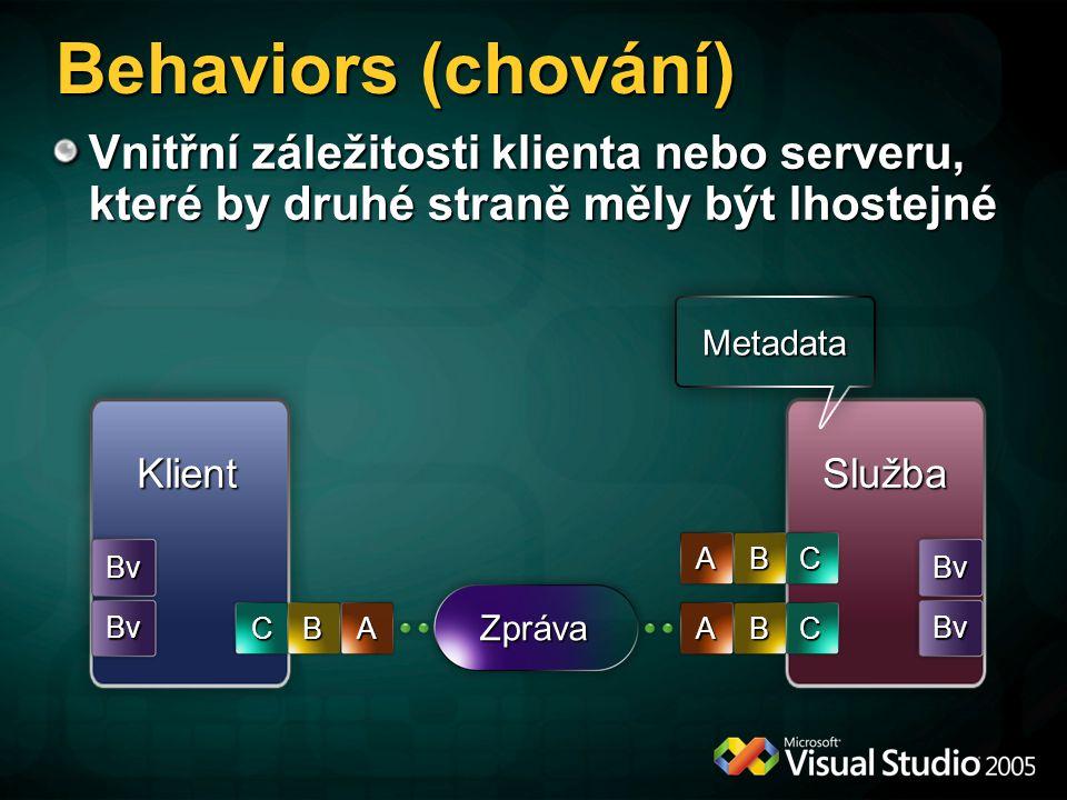 Behaviors (chování) Vnitřní záležitosti klienta nebo serveru, které by druhé straně měly být lhostejné.