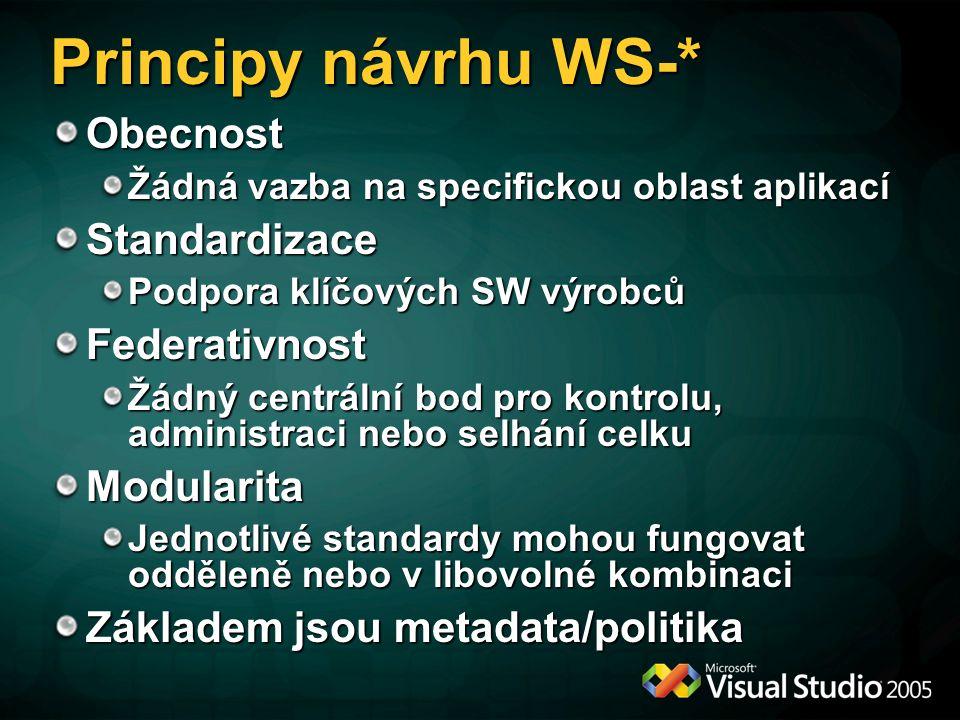 Principy návrhu WS-* Obecnost Standardizace Federativnost Modularita