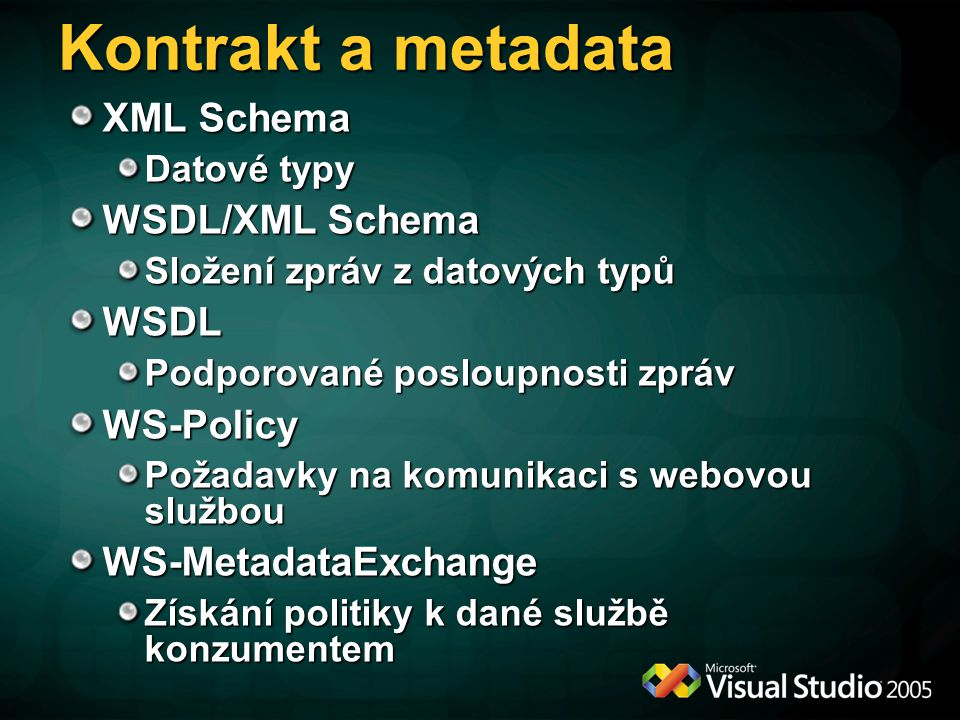 Kontrakt a metadata XML Schema WSDL/XML Schema WSDL WS-Policy