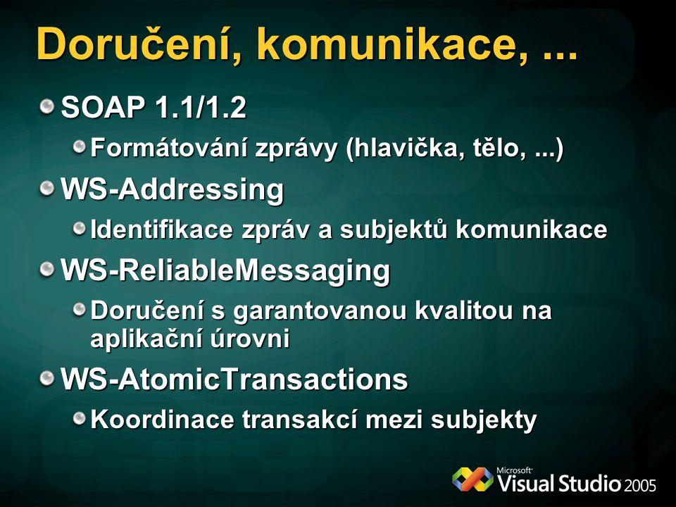 Doručení, komunikace, ... SOAP 1.1/1.2 WS-Addressing
