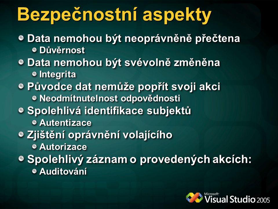 Bezpečnostní aspekty Spolehlivý záznam o provedených akcích: