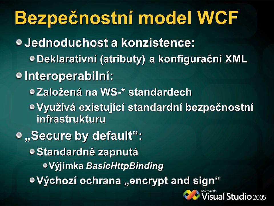 Bezpečnostní model WCF