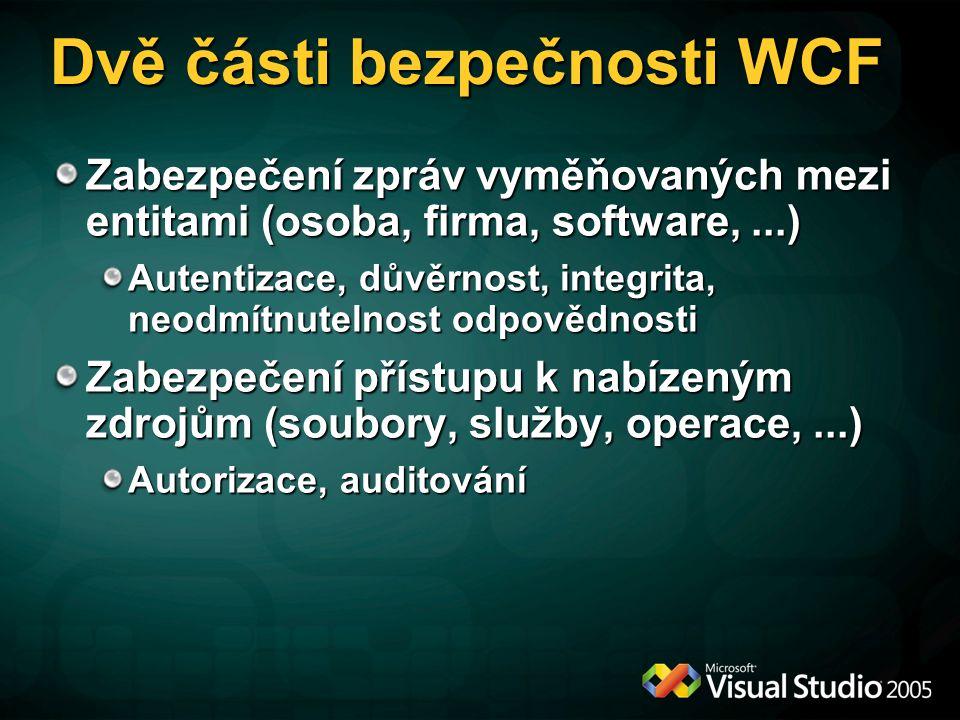 Dvě části bezpečnosti WCF