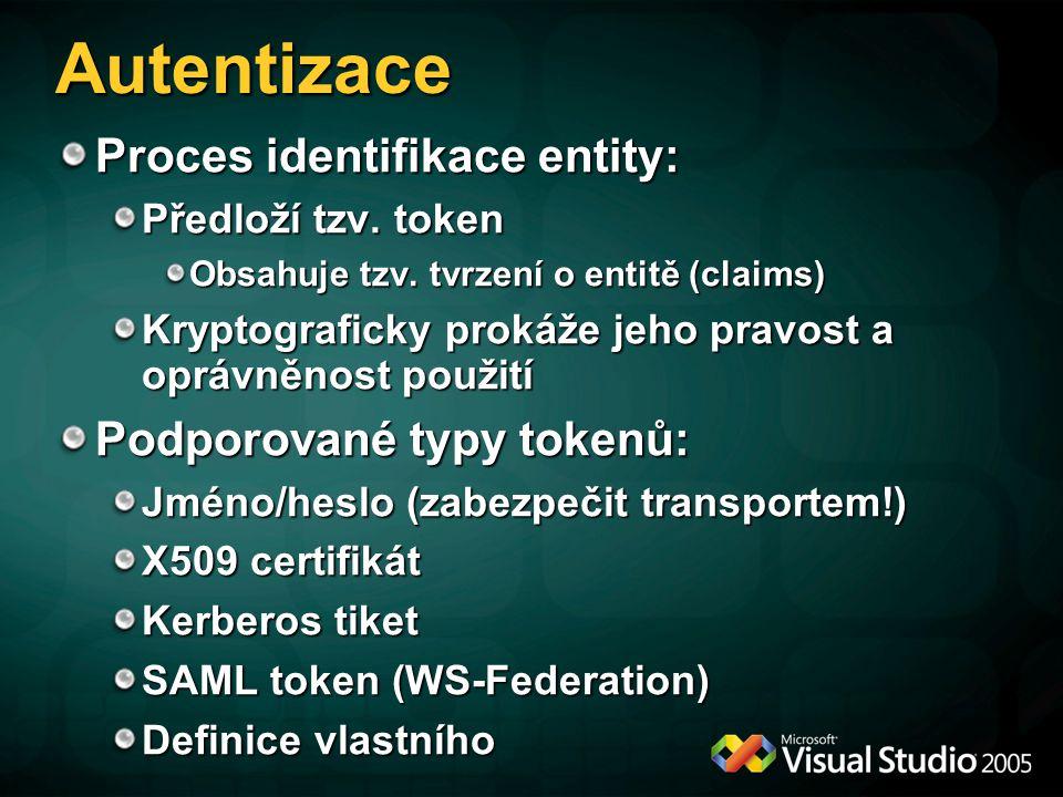 Autentizace Proces identifikace entity: Podporované typy tokenů: