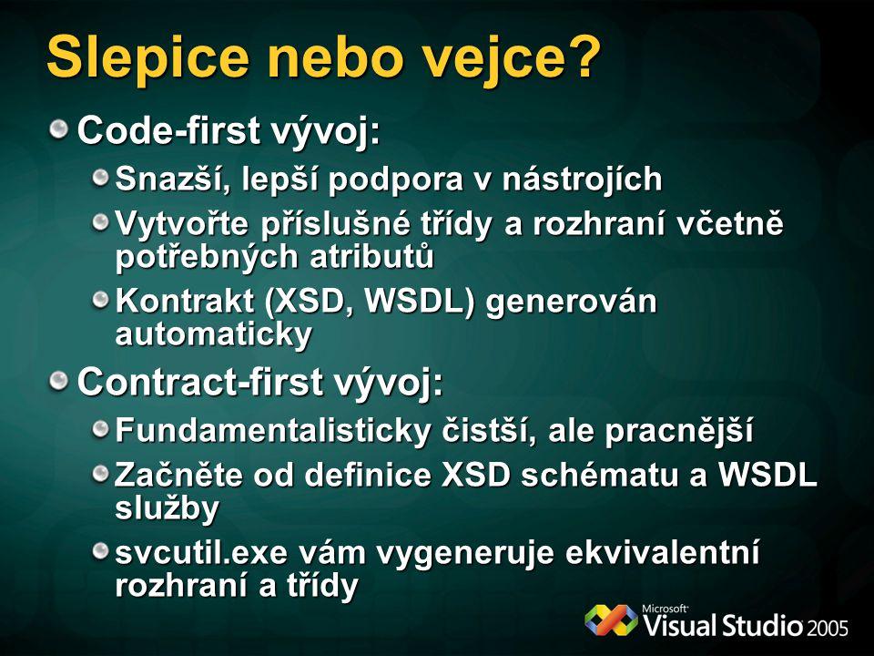 Slepice nebo vejce Code-first vývoj: Contract-first vývoj: