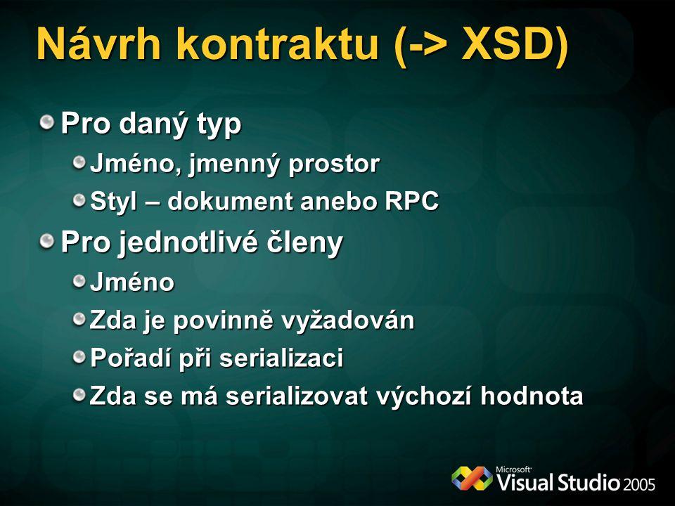 Návrh kontraktu (-> XSD)