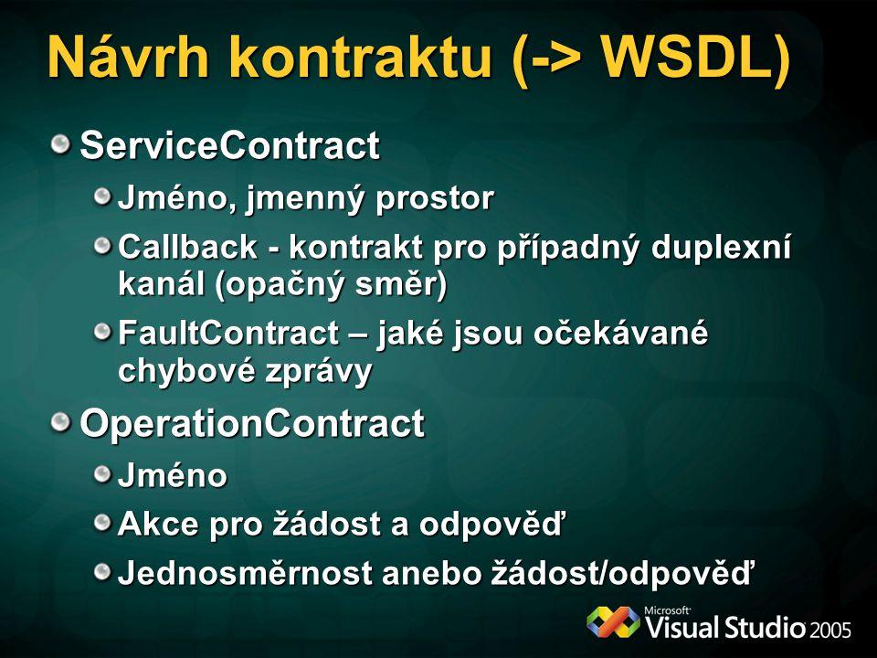 Návrh kontraktu (-> WSDL)